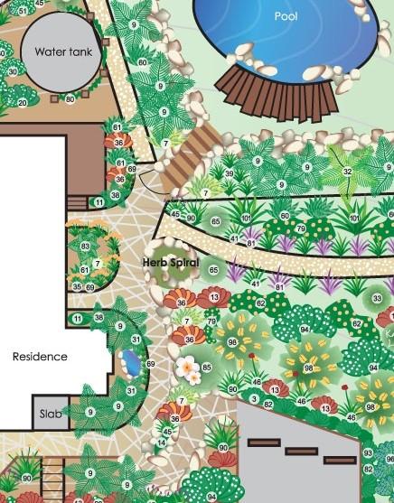 Elements of good landscaping design